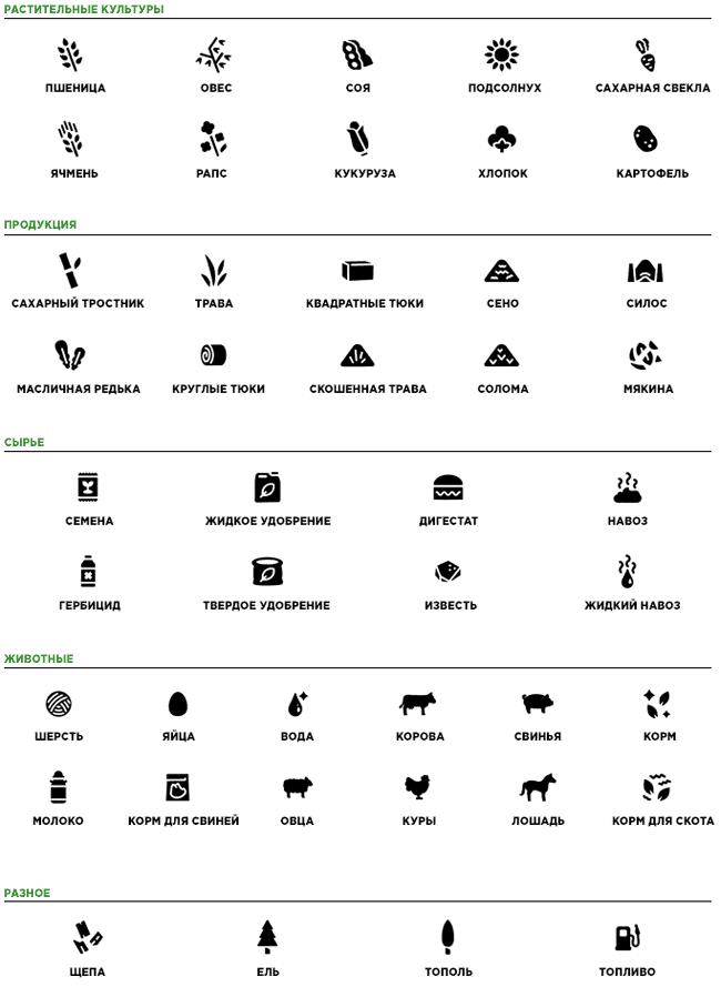 Описания иконок в Farming Simulator 19